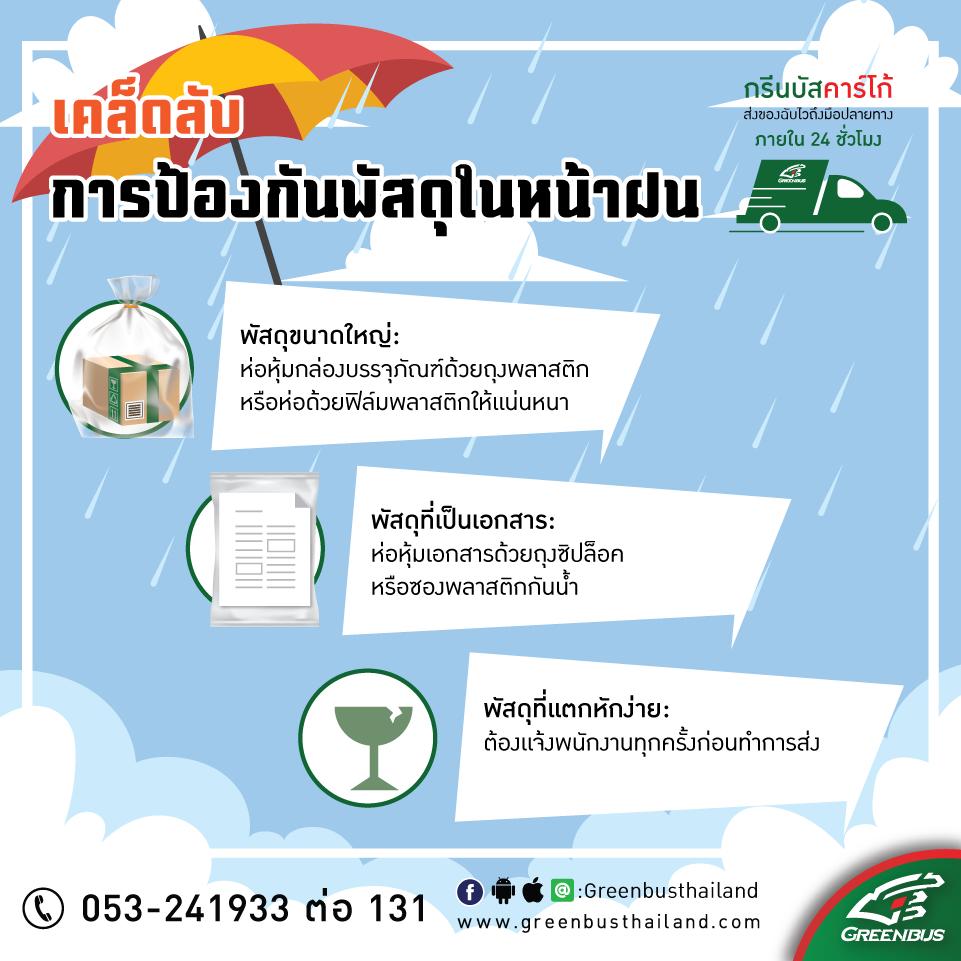 rain packing-04